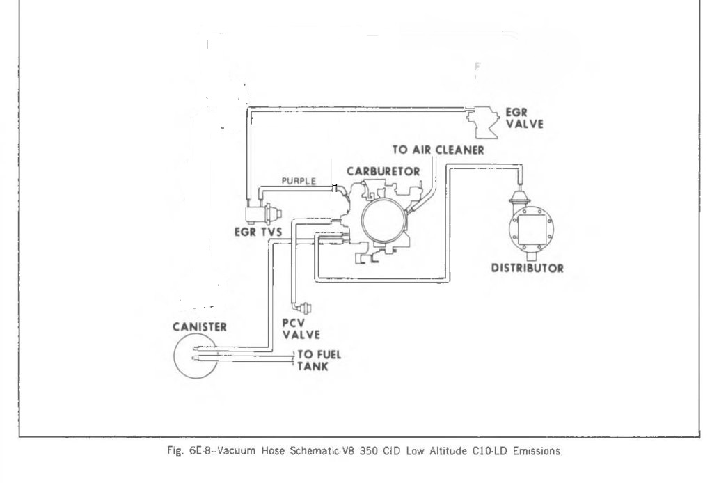 1975 C10 350 2bbl Emission Hose Routing Diagram